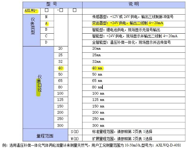 带温压补偿涡轮流量计 压缩空气专用涡轮流量计 AXLWQ-D-50 智能一体化流量计